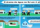 O drama da água no RJ em 4 atos